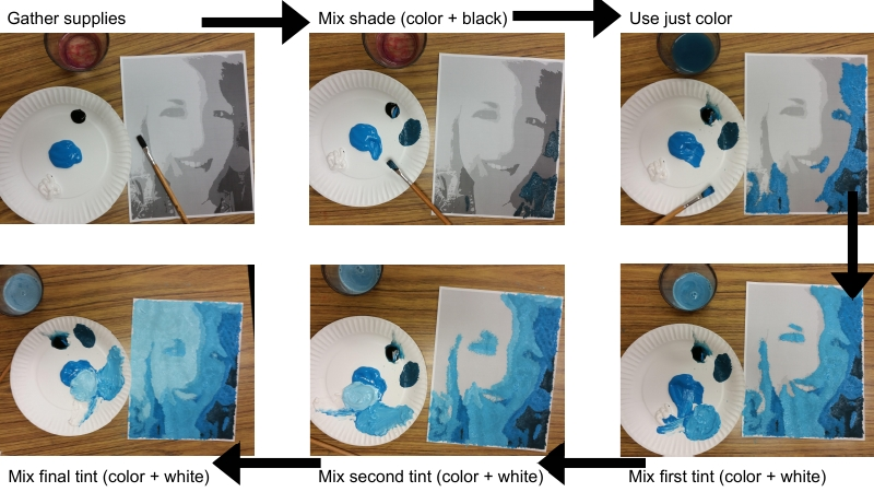step by step monochromatic self portrait instructions